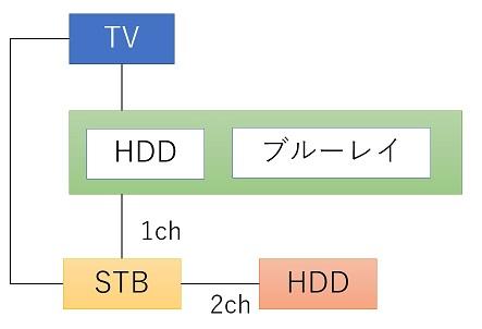f:id:fumimi-mi:20190121155043j:plain
