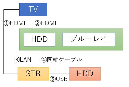 f:id:fumimi-mi:20190124184227p:plain