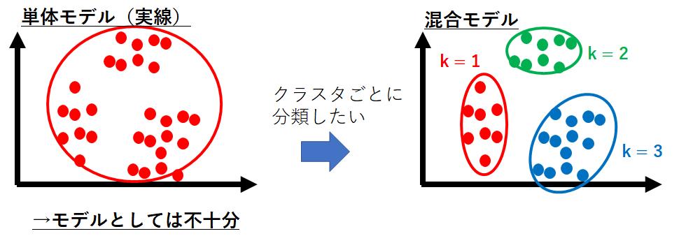 f:id:fumio-eisan:20200522163820p:plain