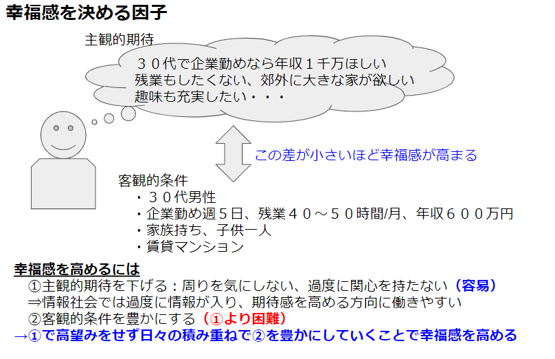 f:id:fumio-eisan:20201023130833p:plain