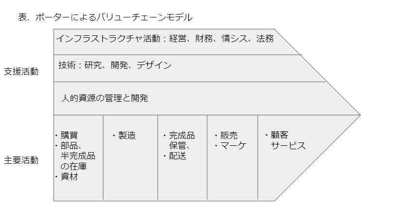 f:id:fumio-eisan:20201025091108p:plain