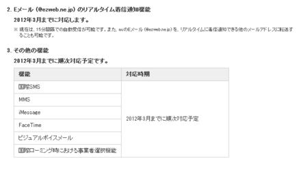 f:id:fumisan:20120128091220p:image