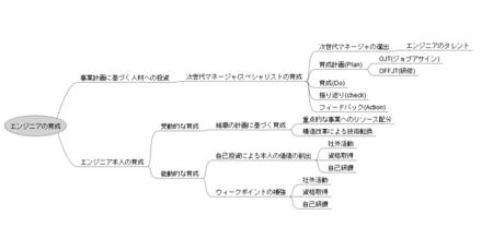 f:id:fumisan:20120522085232p:image