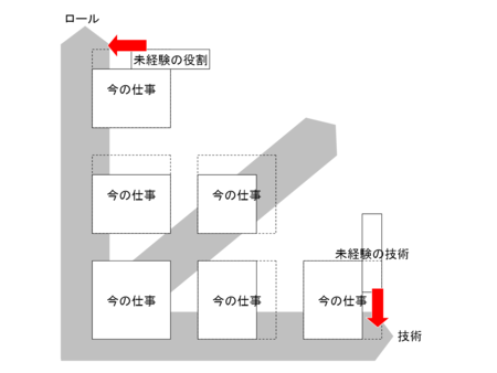 f:id:fumisan:20120523090939p:image