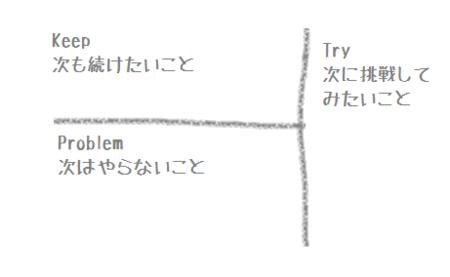 f:id:fumisan:20131124081837p:image