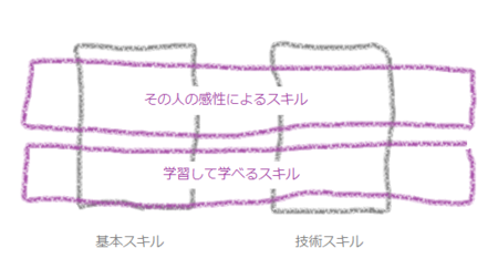 f:id:fumisan:20140218082215p:image