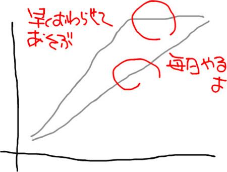 f:id:fumisan:20150719091615j:image