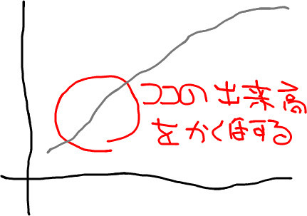 f:id:fumisan:20150719092403j:image