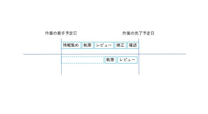 f:id:fumisan:20170403074305p:plain
