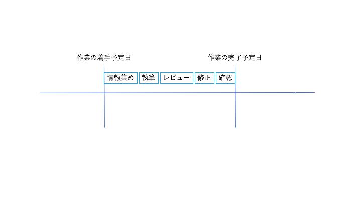 f:id:fumisan:20170403075042p:plain