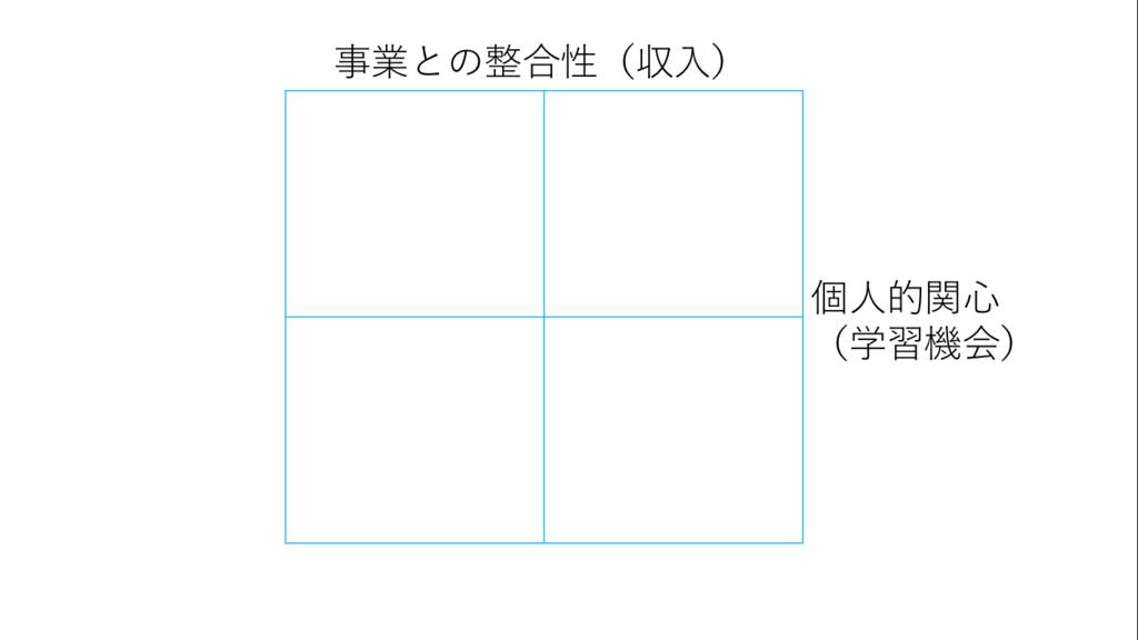 f:id:fumisan:20170417074314p:plain
