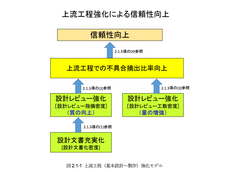 f:id:fumisan:20170502081916p:plain