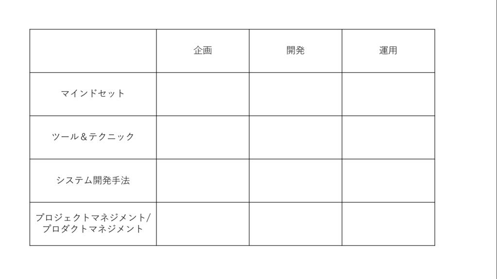 f:id:fumisan:20171127080335p:plain