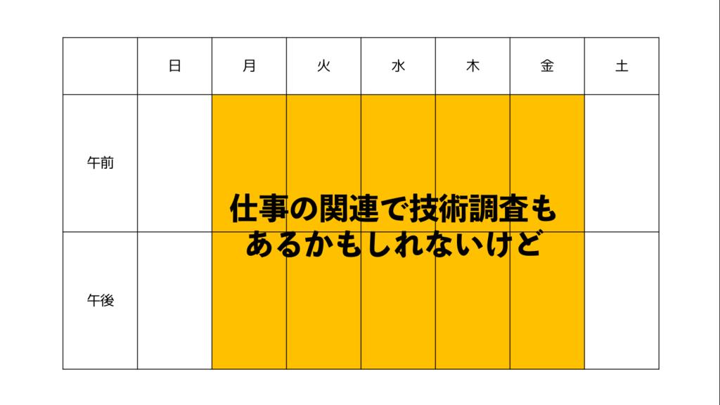 f:id:fumisan:20180220084842p:plain