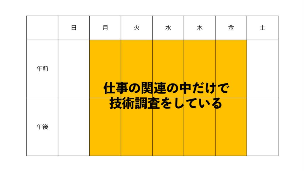 f:id:fumisan:20180220084845p:plain