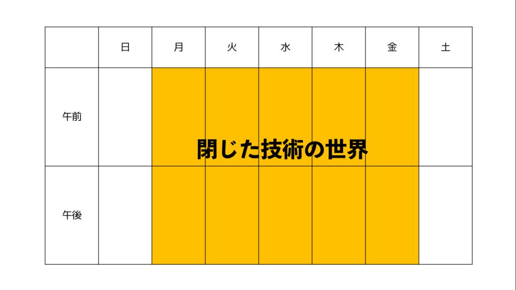 f:id:fumisan:20180220084848p:plain