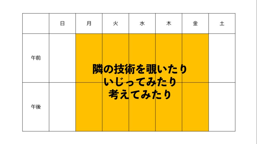f:id:fumisan:20180220084854p:plain
