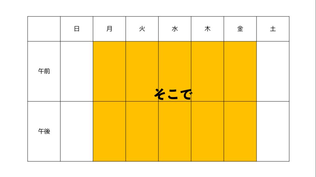 f:id:fumisan:20180220084908p:plain