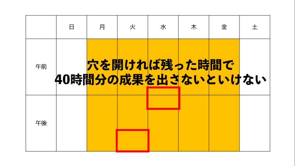 f:id:fumisan:20180220084927p:plain