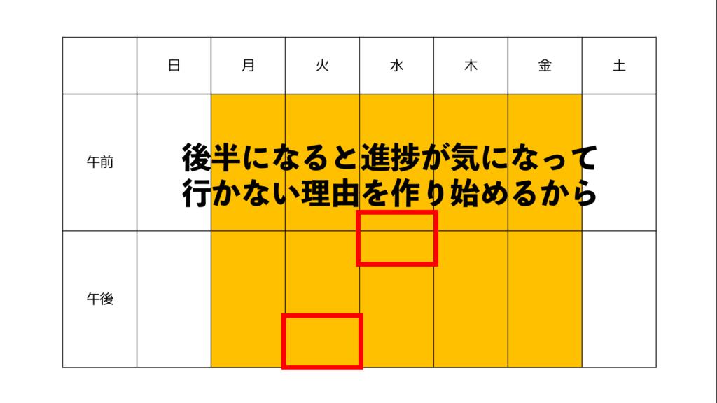 f:id:fumisan:20180220084951p:plain