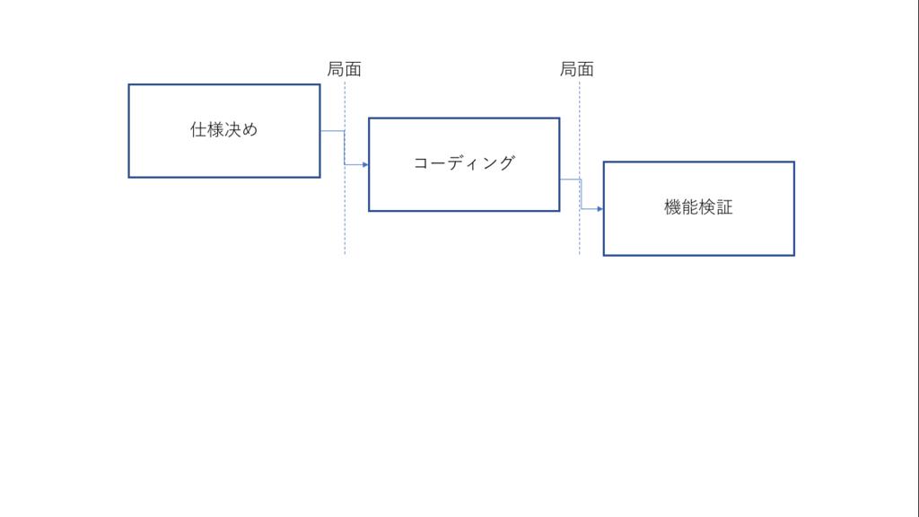 f:id:fumisan:20180302075156p:plain