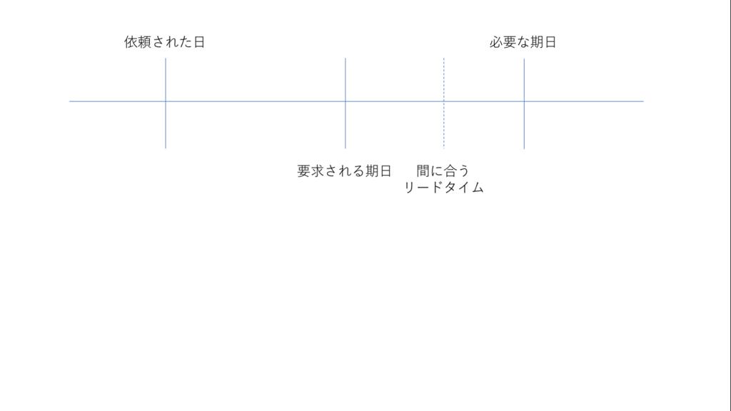 f:id:fumisan:20180317082503p:plain