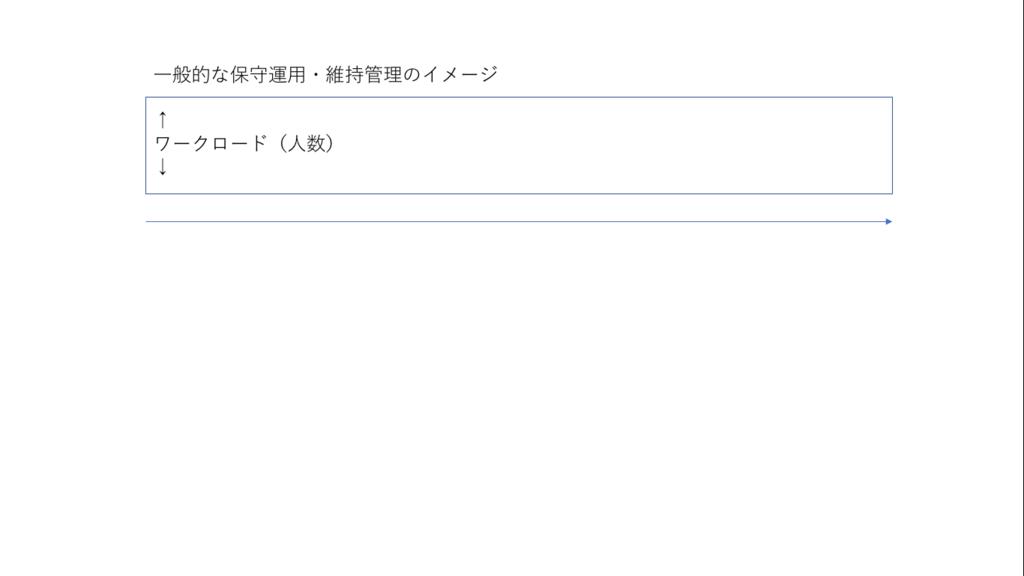 f:id:fumisan:20180328072419p:plain