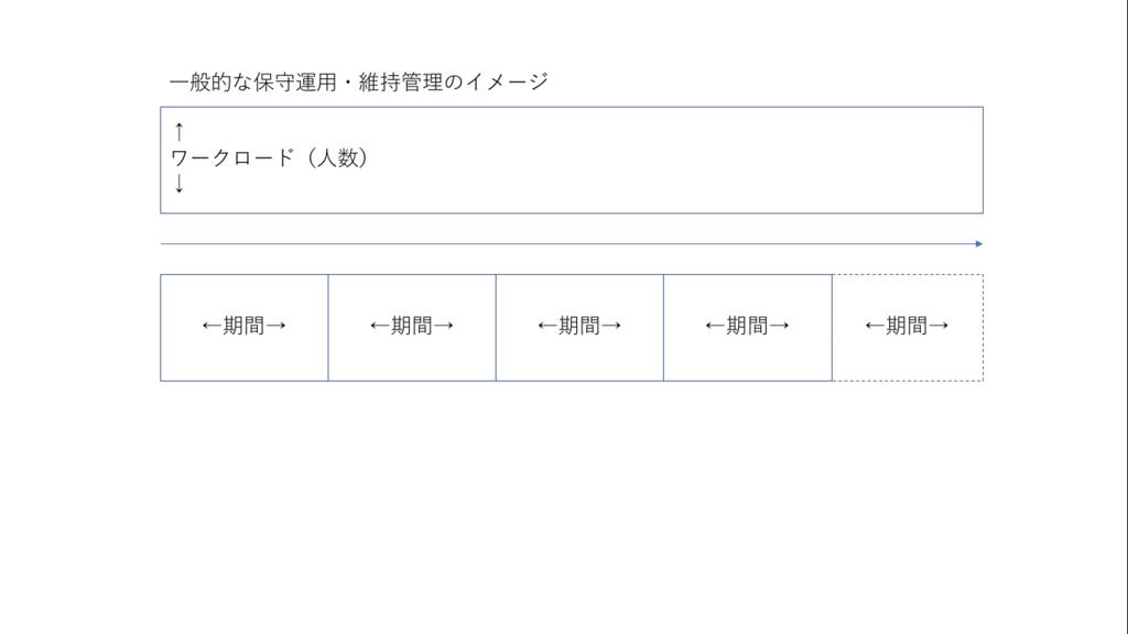 f:id:fumisan:20180328073650p:plain