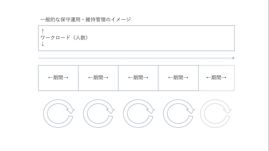 f:id:fumisan:20180328074500p:plain