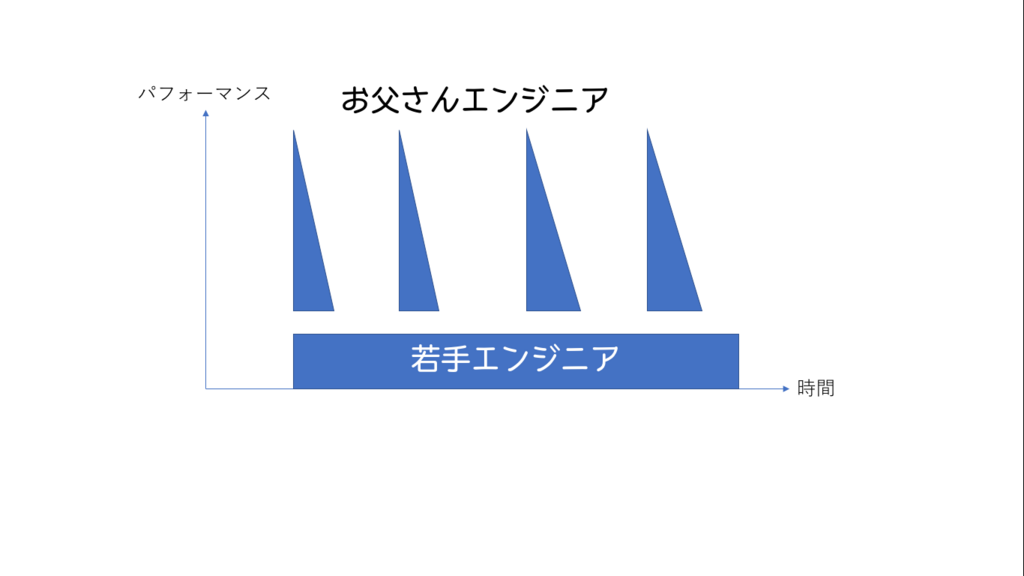 f:id:fumisan:20180331101736p:plain