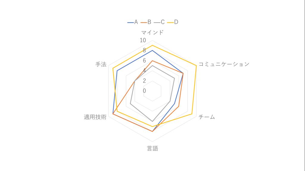 f:id:fumisan:20180412075130p:plain