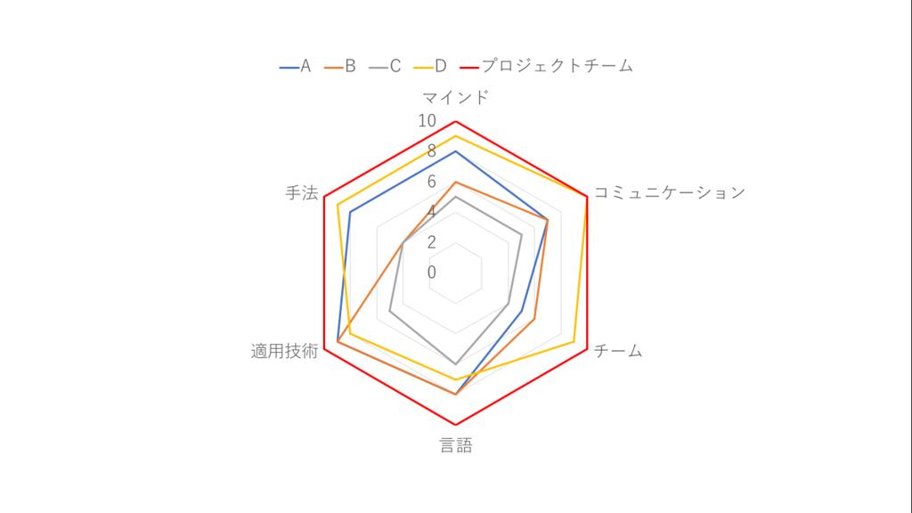 f:id:fumisan:20180412075554p:plain