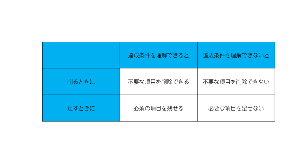 f:id:fumisan:20180505091453p:plain