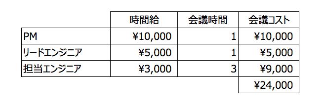 f:id:fumisan:20180726073813p:plain