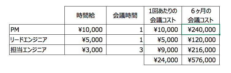 f:id:fumisan:20180726074636p:plain