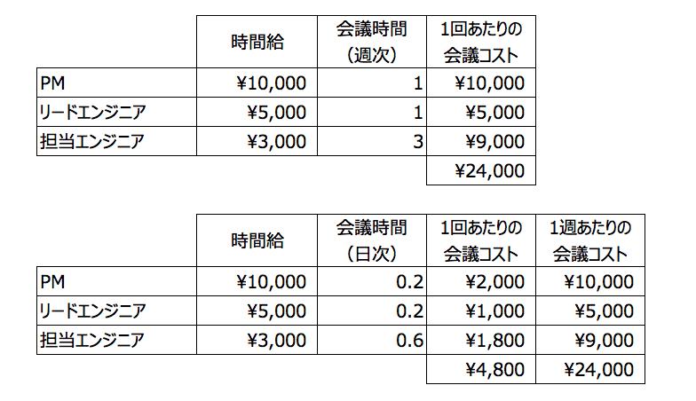 f:id:fumisan:20180726080008p:plain