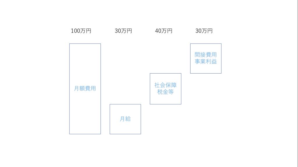 f:id:fumisan:20180826084004p:plain
