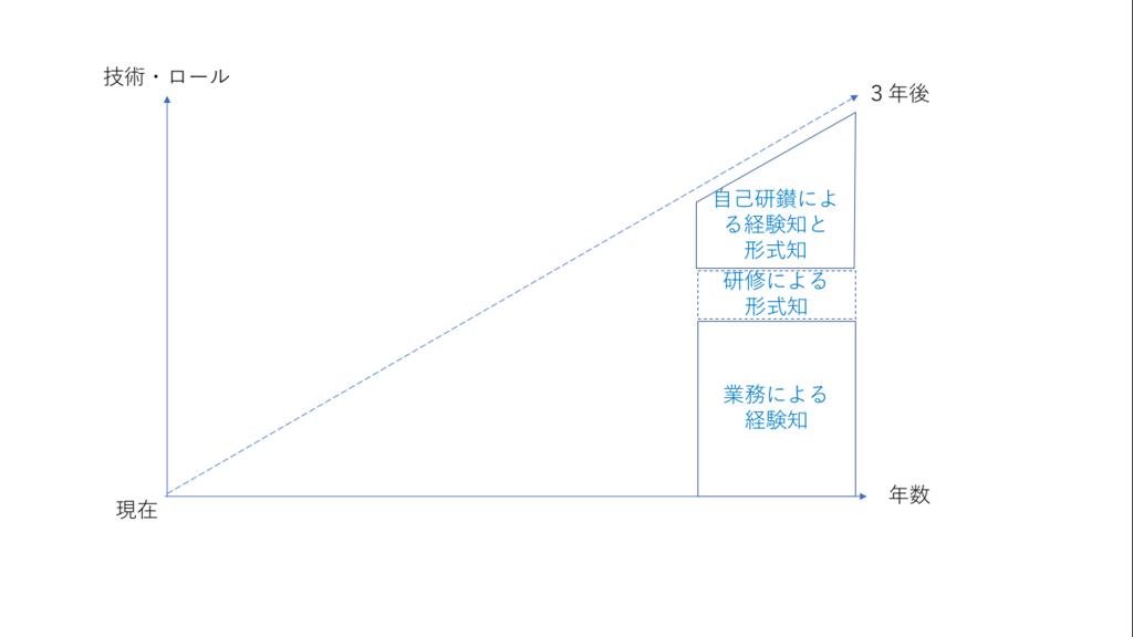 f:id:fumisan:20181119080529p:plain