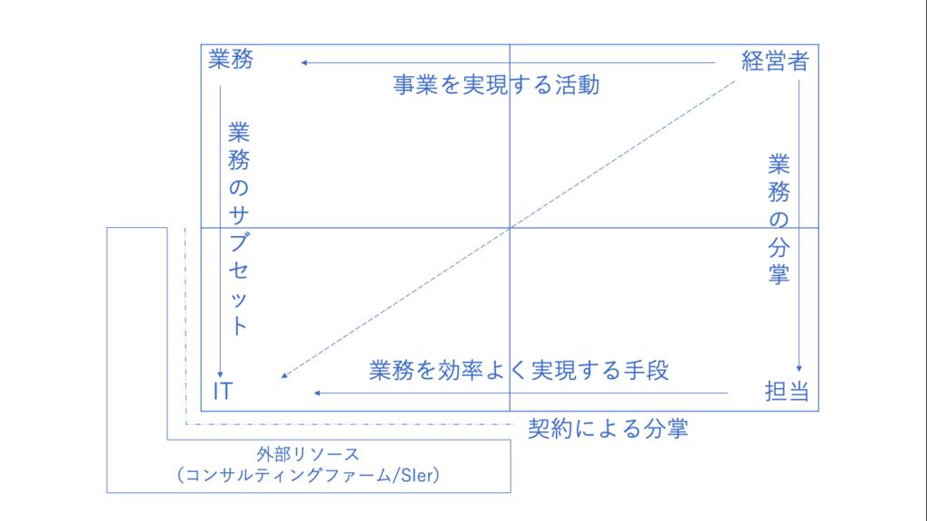 f:id:fumisan:20190106142033p:plain