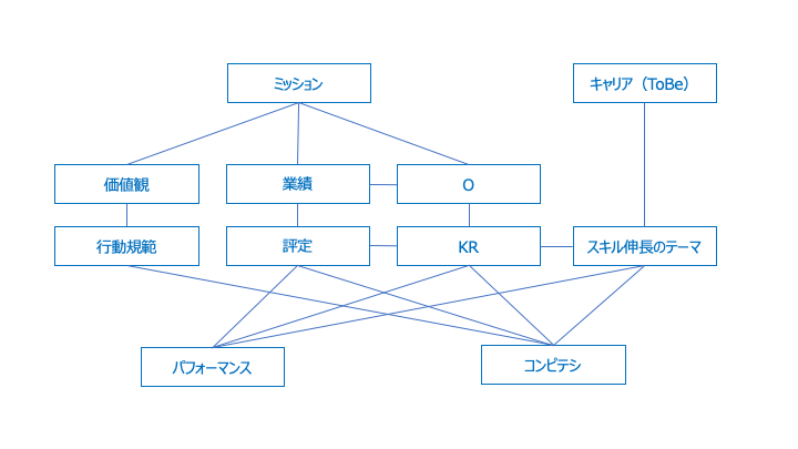 f:id:fumisan:20190702080607p:plain