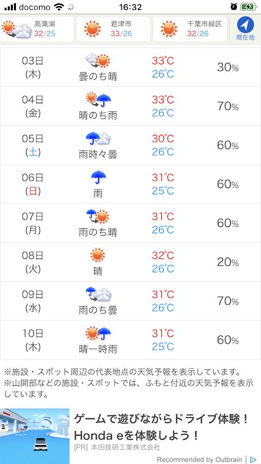 f:id:fumitaka-siro:20200831164126p:plain