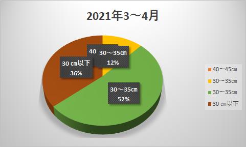 f:id:fumitaka-siro:20210429073228p:plain