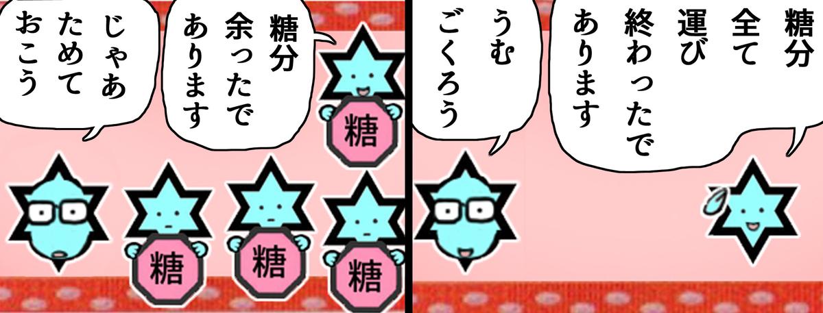 f:id:fumusuroblog:20190713043617j:plain