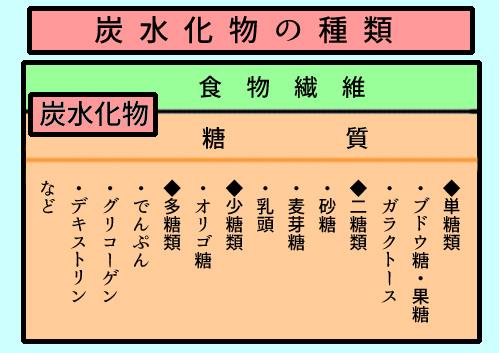 f:id:fumusuroblog:20190713044443j:plain