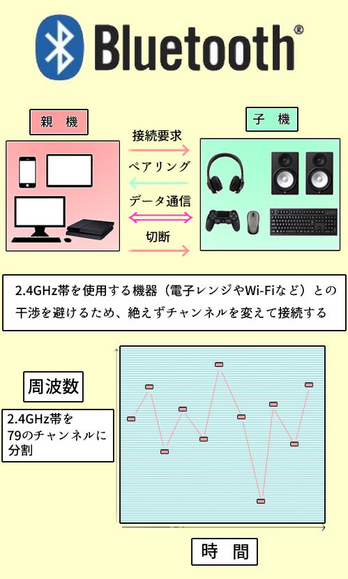 f:id:fumusuroblog:20190718042709j:plain