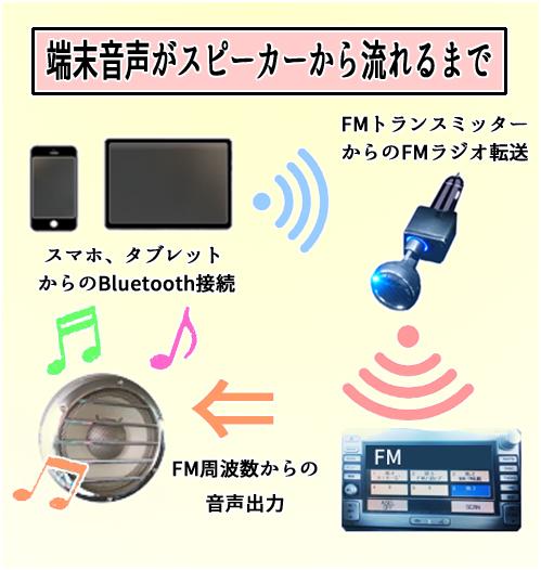 f:id:fumusuroblog:20190723222404j:plain