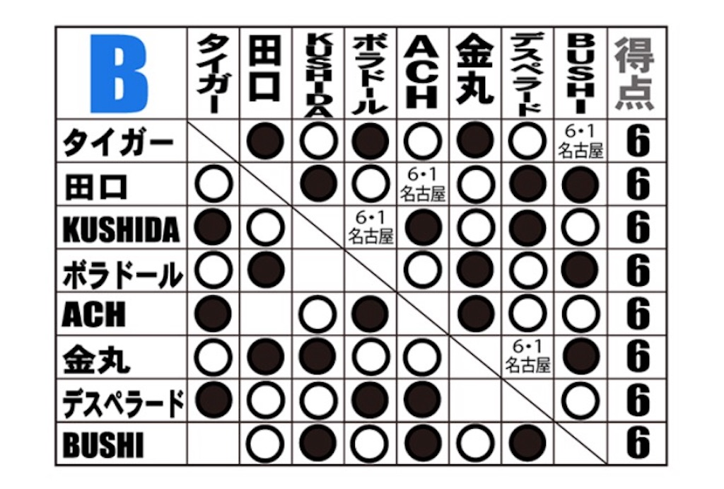 f:id:funacchi-24:20170530070443j:image