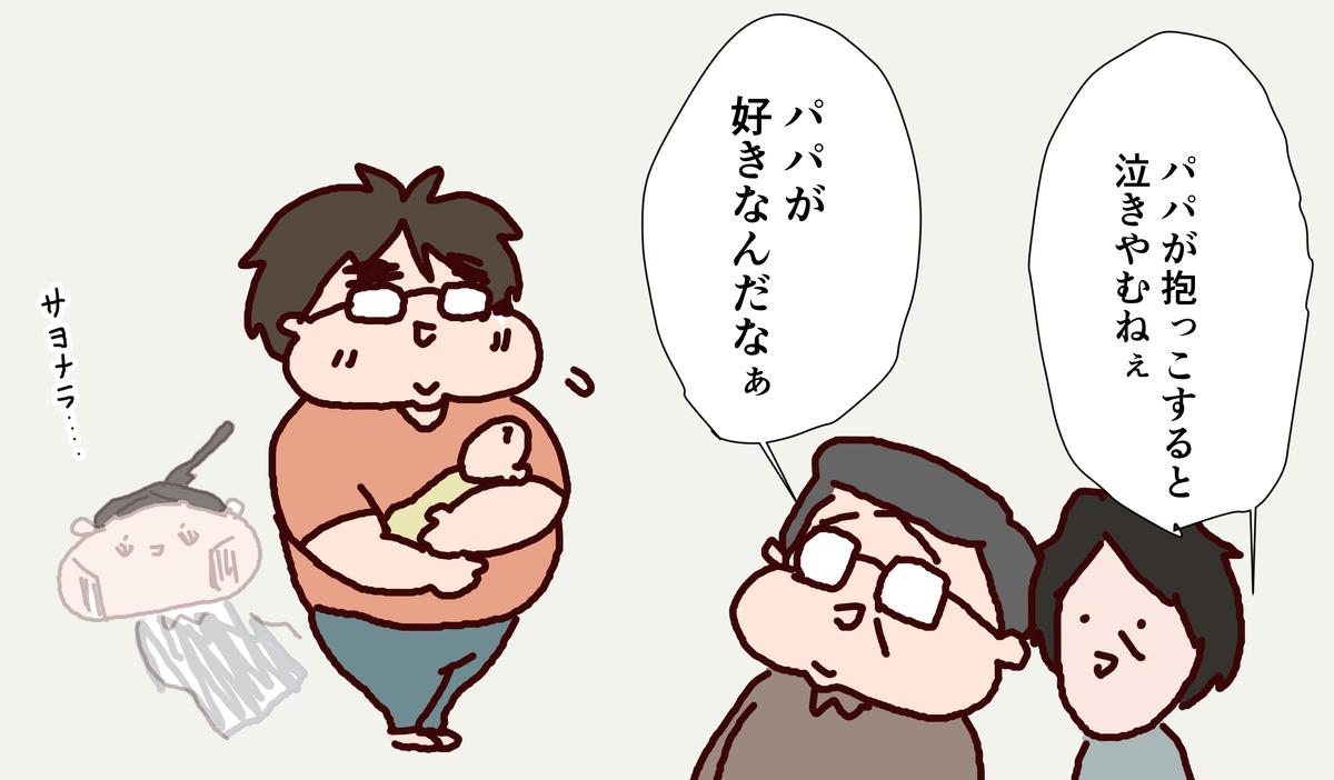 f:id:funafunafunao:20190923220324j:plain