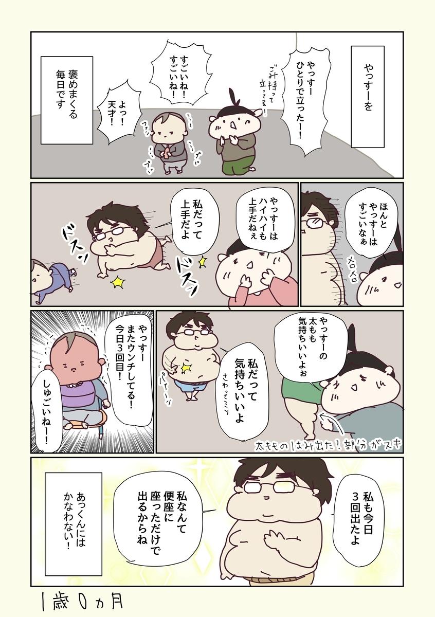 f:id:funafunafunao:20191016174648j:plain