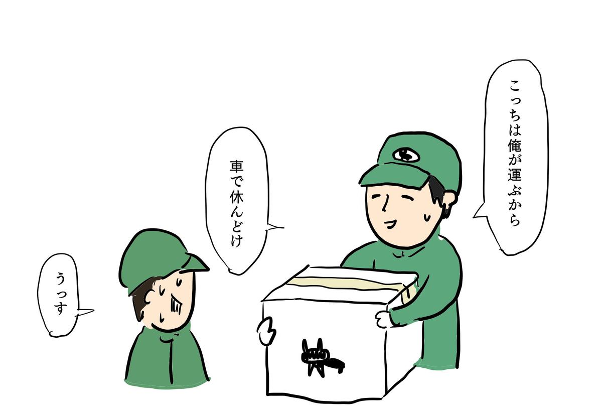 f:id:funafunafunao:20200407174507j:plain